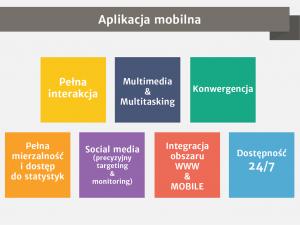 aplikacja mobile