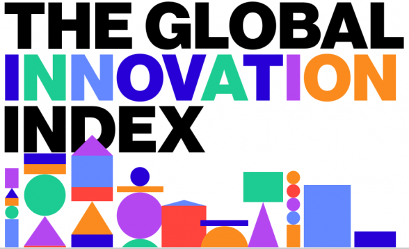 time4mobi global innovation index