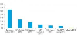 esport vs sport